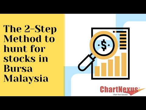 #stockvelesto #stockKlci stock #malaysia stock VELESTO (5243) technical analysisиз YouTube · Длительность: 5 мин33 с
