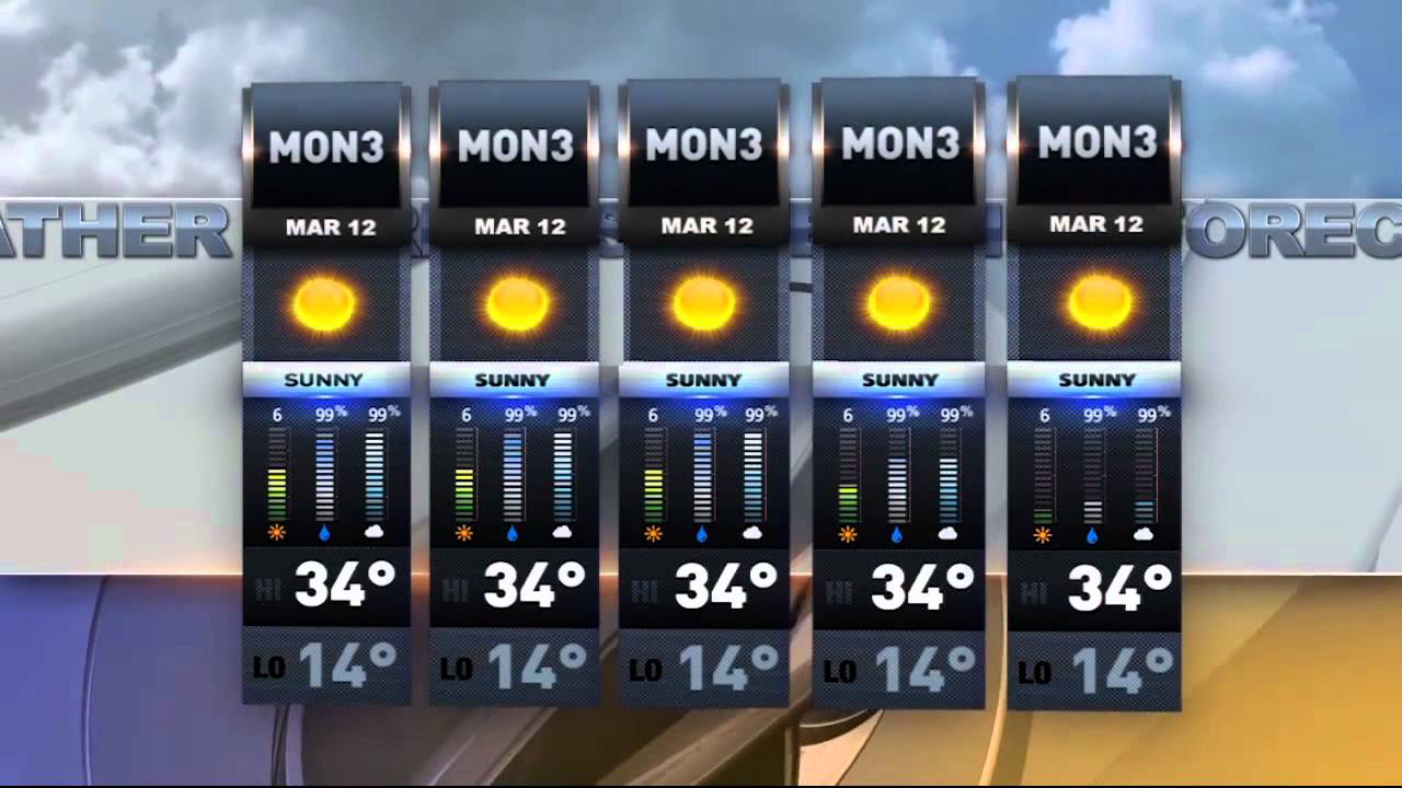 Weather Template Youtube