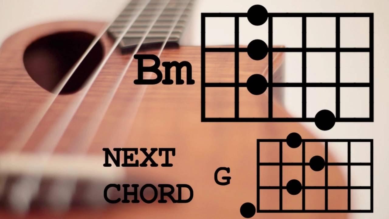 Ukulele ukulele tutorial wake me upavicii hexwebz Images