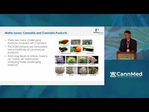Headspace Gas Chromatography Mass Spectrometry Analysis Of Terpenes