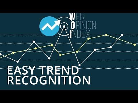 Optimized media analysis workflow with Neticle Media Intelligence