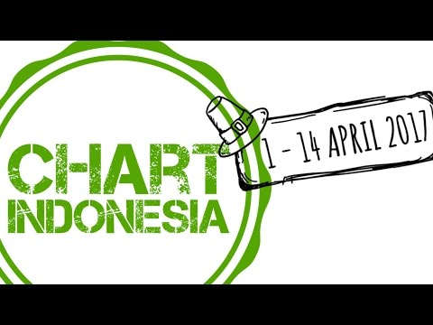 Chart Indonesia (1-14 April 2017)