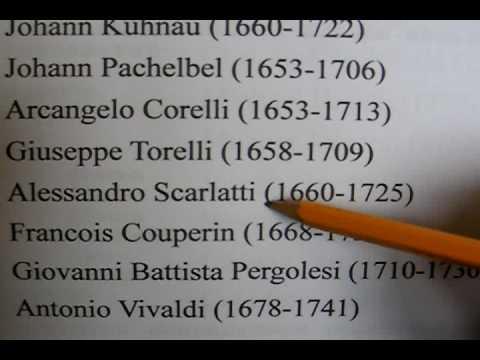 巴洛克時期作曲家名稱 Baroque Period Composers' names