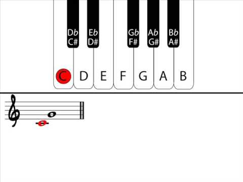 Music Theory - Understanding Intervals: Part 1