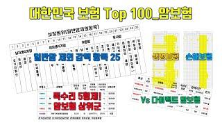 암보험 Top100 2020년 06월