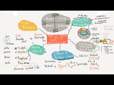 Grit : the power of passion and perseverance by Angela lee duckworth(Eng)(Book Summary)
