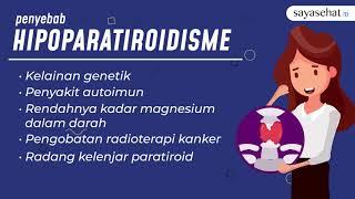 Perkuliahan Endokrinologi-Kelianan Hormon Tiroid.