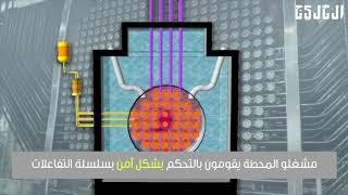 كيف يمكن لانشطار الذرّة أن ينتج ربع حاجة الدولة من الكهرباء الآمنة؟