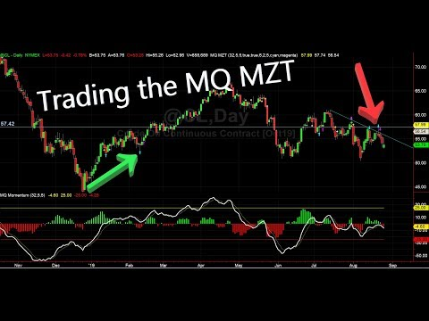 Trading the MQ MZT on Crude Oil