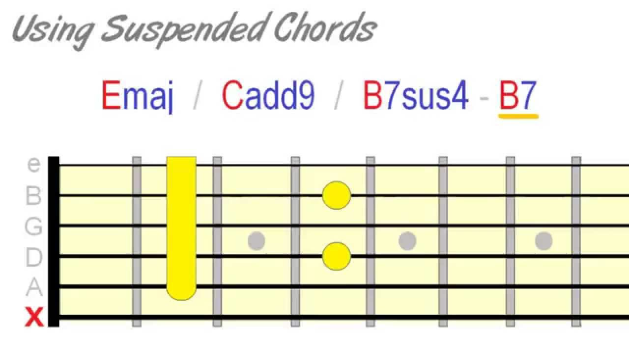 Suspended Guitar Chords How When To Use Youtube
