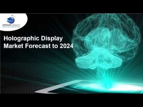 Global Holographic Display Market Forecasts upto 2024