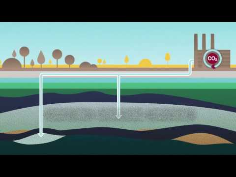 ZEP - Safe Storage: Closing the carbon loop - CO2 Capture and Storage