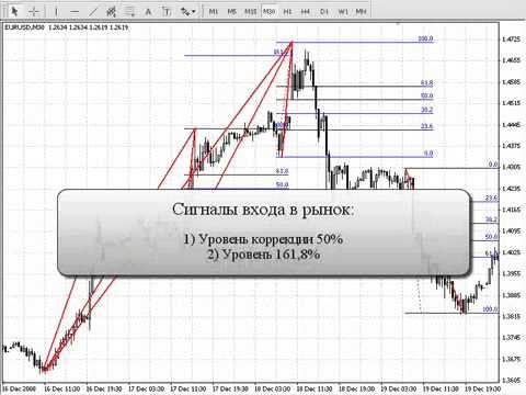 Способы торговли на forex биткоин майнинг видео заработать