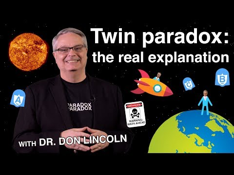 Twin paradox: the real explanation