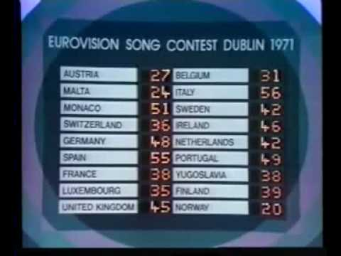 Eurovision 1971 - Voting Part 2/3