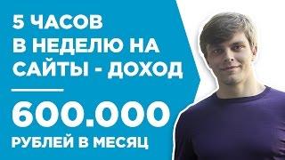 КАК НА КАЧЕСТВЕННЫХ САЙТАХ ЗАРАБАТЫВАТЬ В ИНТЕРНЕТЕ 600.000 РУБ В МЕС. - КЕЙС - АЛЕКСАНДР ДМИТРИЕНКО