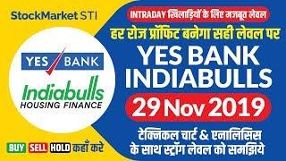 Indiabulls housing share news | Indiabulls Target | YESBANK share news | Yesbank share price target