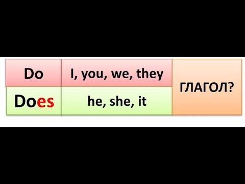 уроки английского языка для начинающих mp3 скачать