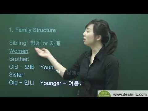 "(Korean language) ""Family"" expression 엄마 아빠 할아버지 할머니 동생 오빠"