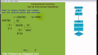 Diagrama de Flujo - Descomposición de Números 2