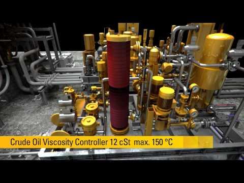 Caterpillar Oil & Gas Production and Power Water Injection