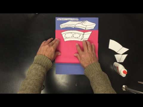 Earth Layers Foldable YouTube
