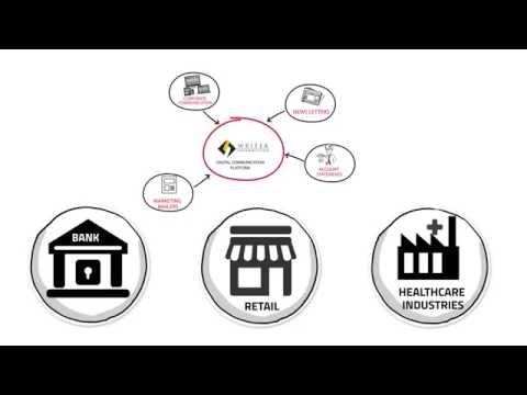 Writer Information Management Services - Digital Comm. Platform for Income Tax Dept.