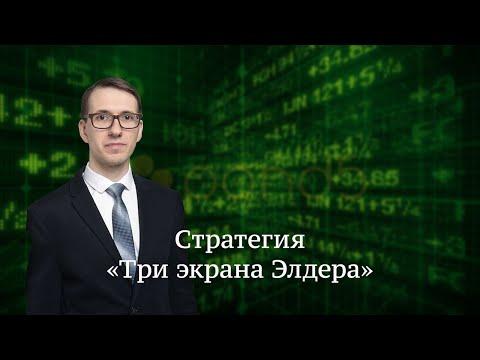 Стратегия «Три экрана Элдера».
