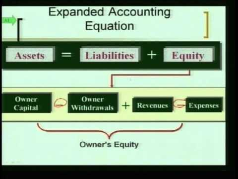 "Accounting 1: Program #3 - ""Transaction Analysis"""