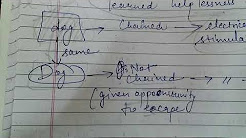 Learning theory for depression and agression turned inwards