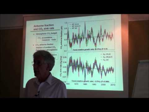 How humans shape the climate and carbon cycle