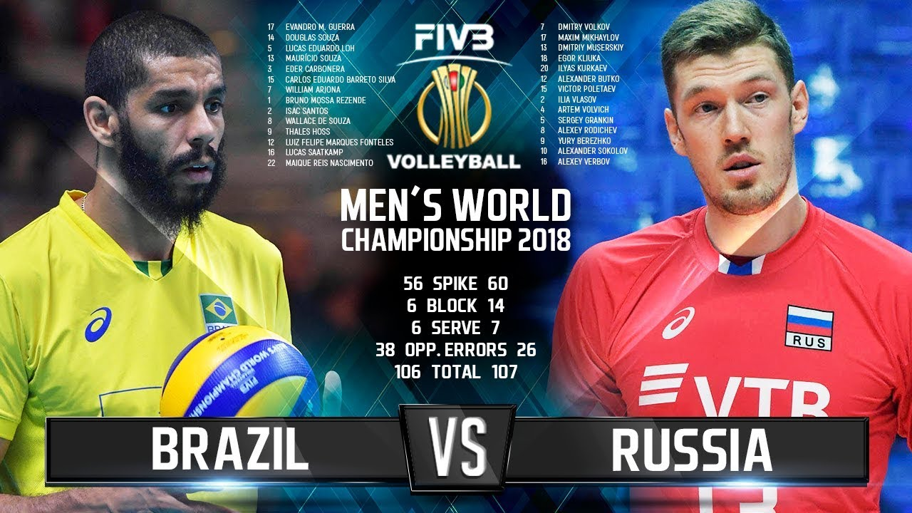 Brazil Vs Russia Highlights Final  Mens World Championship