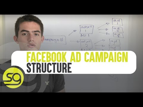 How To Structure Your Facebook Ad Campaign For E-Commerce | #34