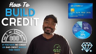How to Build Personal Credit Fast with no credit | Credit score basics | Secured credit cards