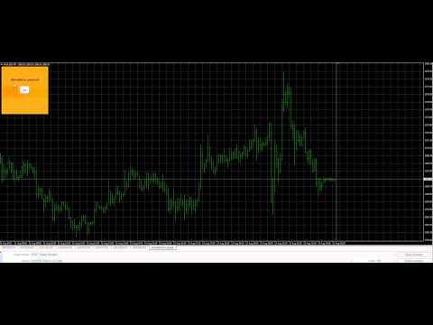 Market Simulator