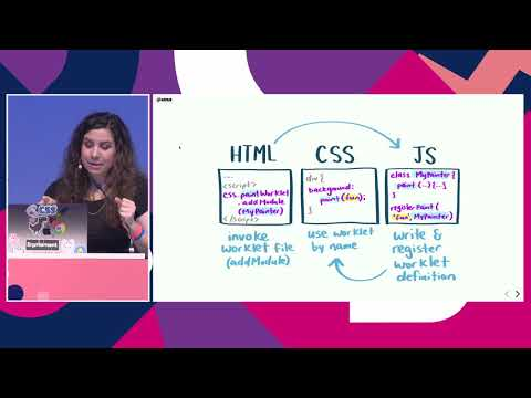 CSS Houdini & The Future Of Styling By Una Kravets |JSConf EU 2019