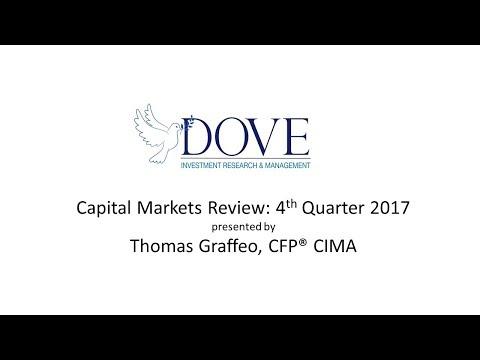 Capital Markets Review 4th Quarter 2017