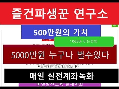 즐건연구소 다음주 선물옵션시장 예상 2019년9월 15일