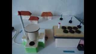Geothermal Power Plant Model