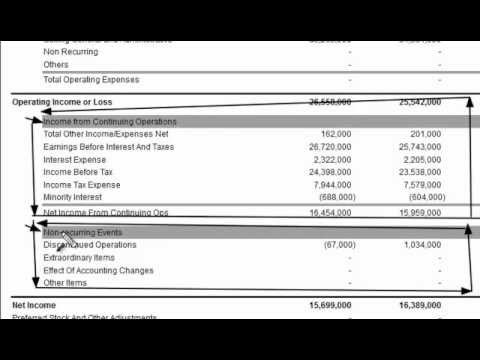 Income From Continuing Operations On The Income Statement