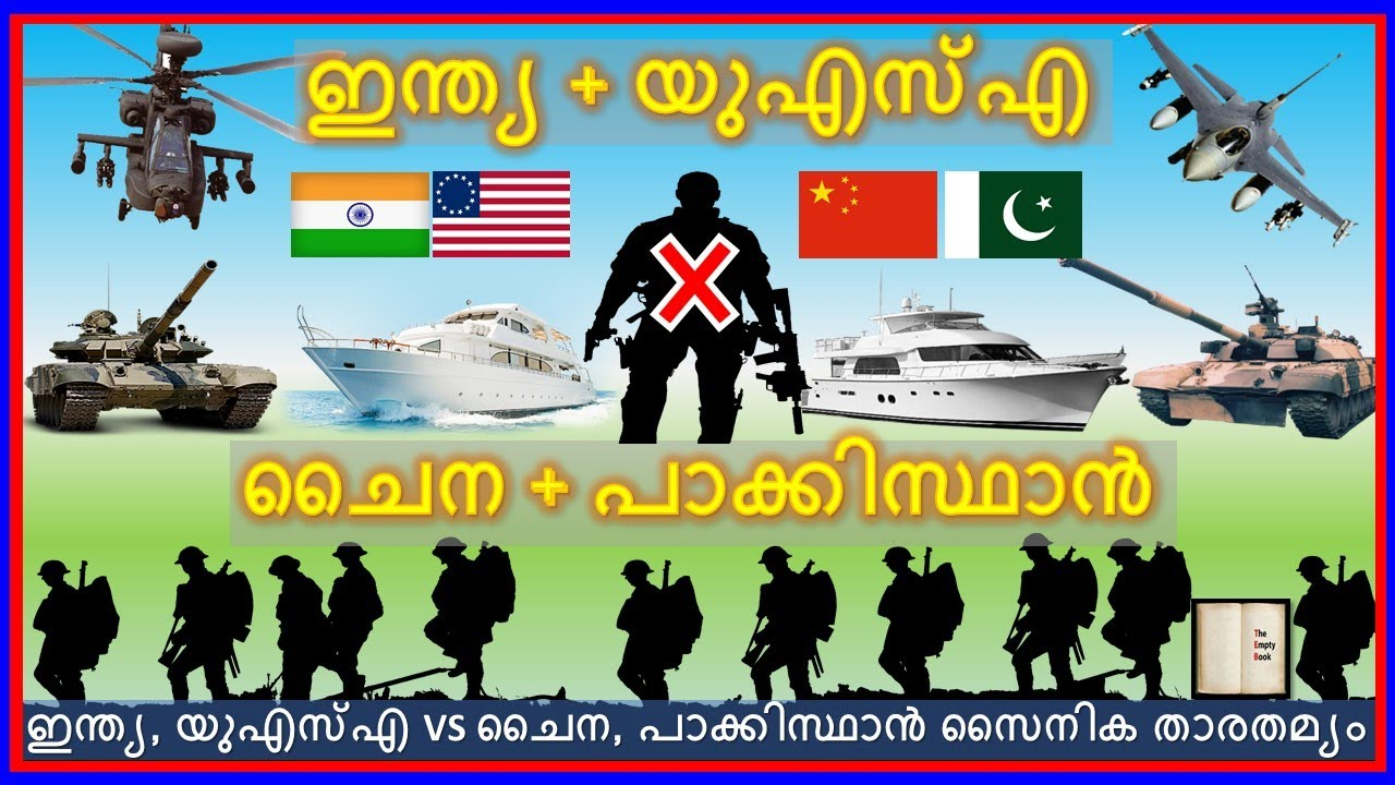 ഇന്ത്യ, യുഎസ്എ X ചൈന, പാക്കിസ്ഥാൻ സൈനിക താരതമ്യം   India,USA vs China,Pakistan   TheEmptyBook