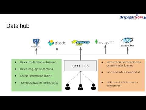 La cruda verdad sobre cómo armar un Data Lake - Hugo Bellomusto - Maximiliano Méndez