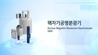 13. NMR (Nuclear Magnetic Reso…