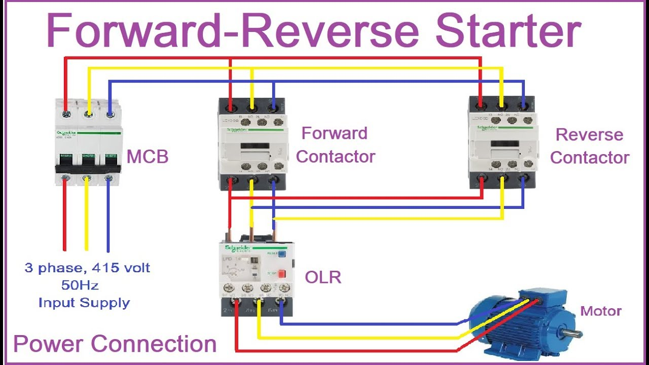 Diagram Wiring Diagram Of Forward And Reverse Motor Starter Full Version Hd Quality Motor Starter Diagramoftheday Concoursdemachines Fr