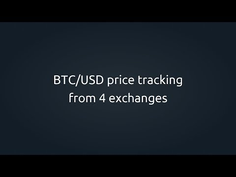 BTC/USD price tracking from 4 exchanges