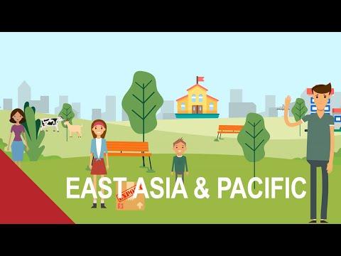 Financing Development for a Better Future: World Bank's Lending Terms for Mongolia