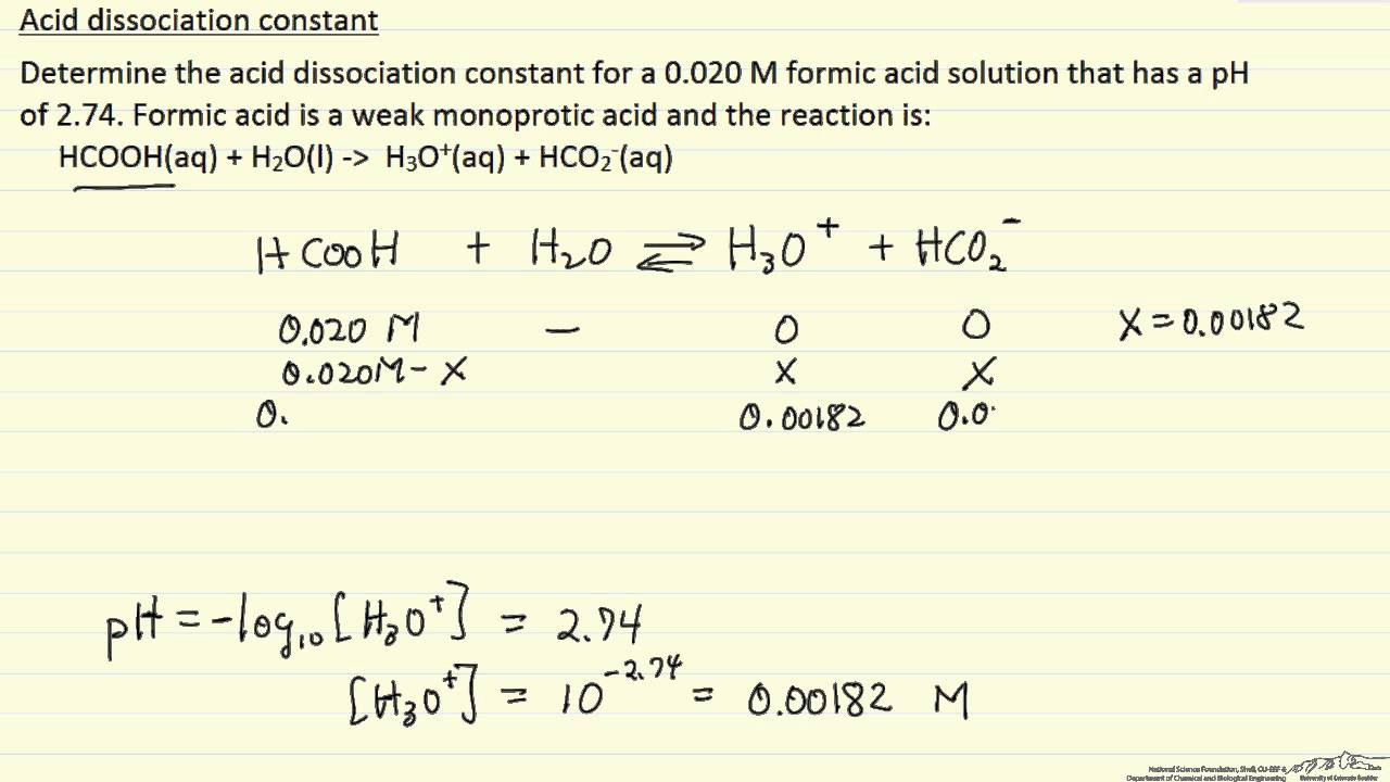 Balanced Equation Showing The Ionization Of Formic Acid In ...