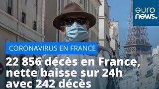 Coronavirus : 22 856 décès en France, nette baisse sur 24h avec 242 décès