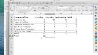 Creating a Keyword Driven Framework using Selenium, WebDriver anda 1 - Intro and Planning