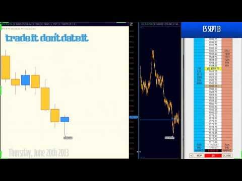 E-Mini S&P Futures Trading – June 20th 2013 – Monster 40 Point Trade